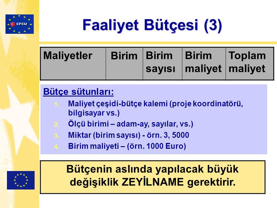 Faaliyet Bütçesi (3) MaliyetlerBirimBirim sayısı Birim maliyet Toplam maliyet Bütçe sütunları:  Maliyet çeşidi-bütçe kalemi (proje koordinatörü, bil