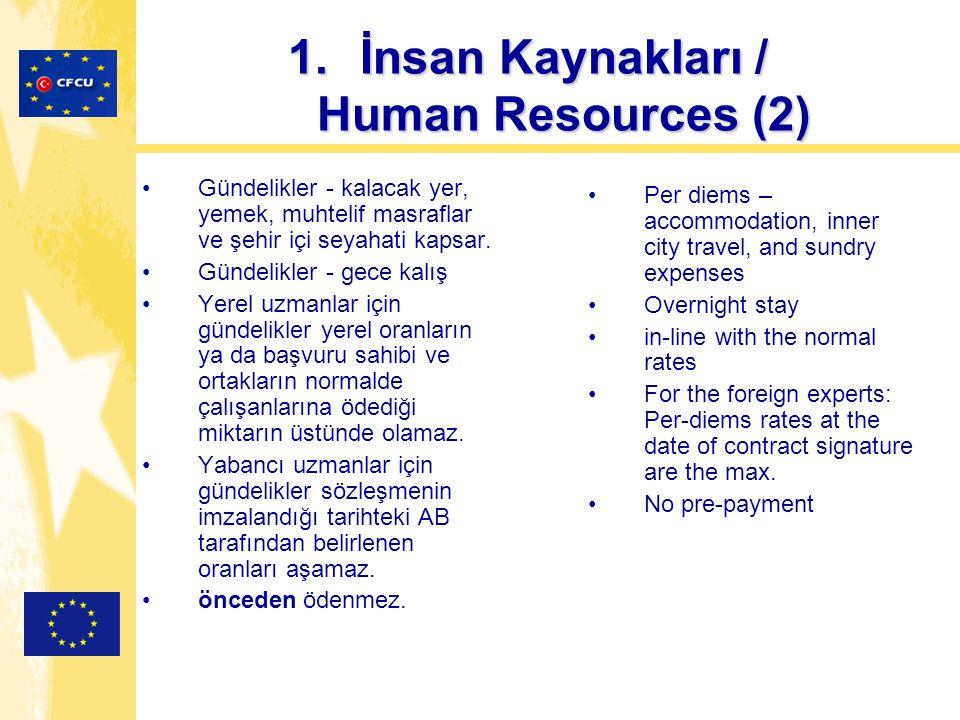 Destekleyici belgeler: İş tanımı Sözleşme Zaman çizelgesi Banka transferi Çıktılars 1.İnsan Kaynakları / Human Resources (3) Supporting docs: ToR Contract Time sheet Bank transfers Outputs