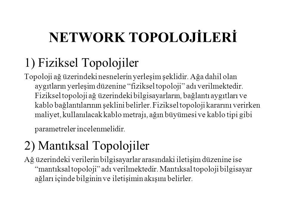 NETWORK TOPOLOJİLERİ 1) Fiziksel Topolojiler Topoloji ağ üzerindeki nesnelerin yerleşim şeklidir.