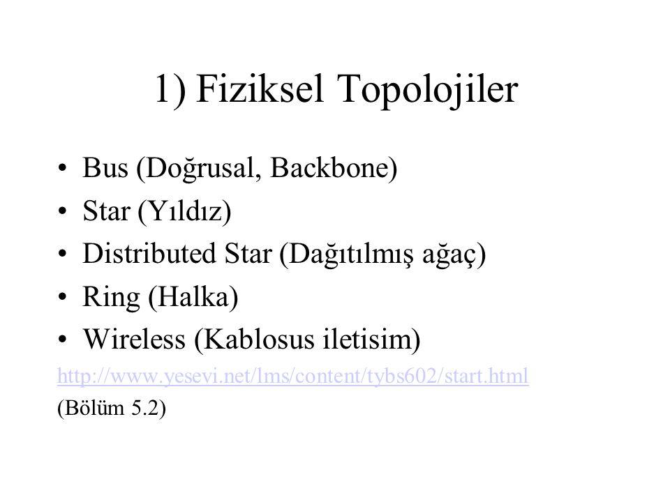 1) Fiziksel Topolojiler Bus (Doğrusal, Backbone) Star (Yıldız) Distributed Star (Dağıtılmış ağaç) Ring (Halka) Wireless (Kablosus iletisim) http://www.yesevi.net/lms/content/tybs602/start.html (Bölüm 5.2)