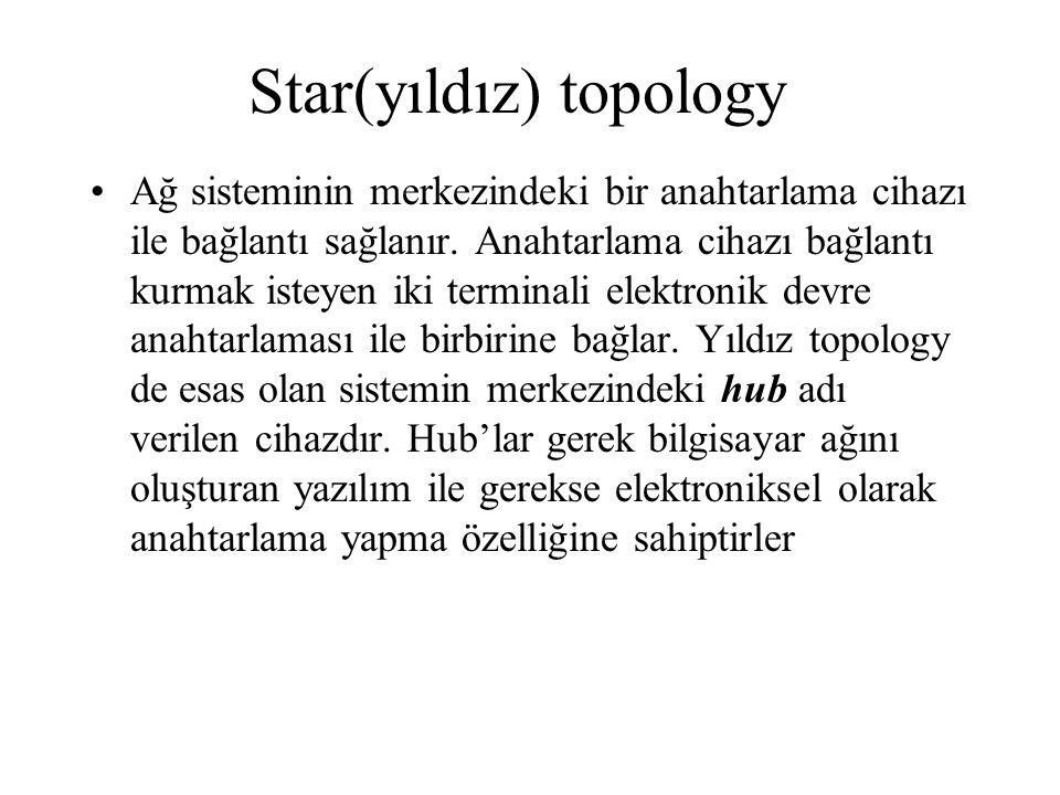 Star (yıldız) topology