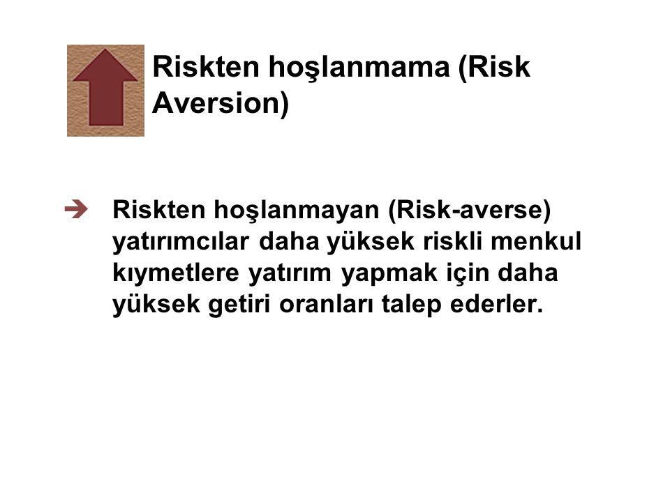 Riskten hoşlanmama (Risk Aversion) èRiskten hoşlanmayan (Risk-averse) yatırımcılar daha yüksek riskli menkul kıymetlere yatırım yapmak için daha yükse