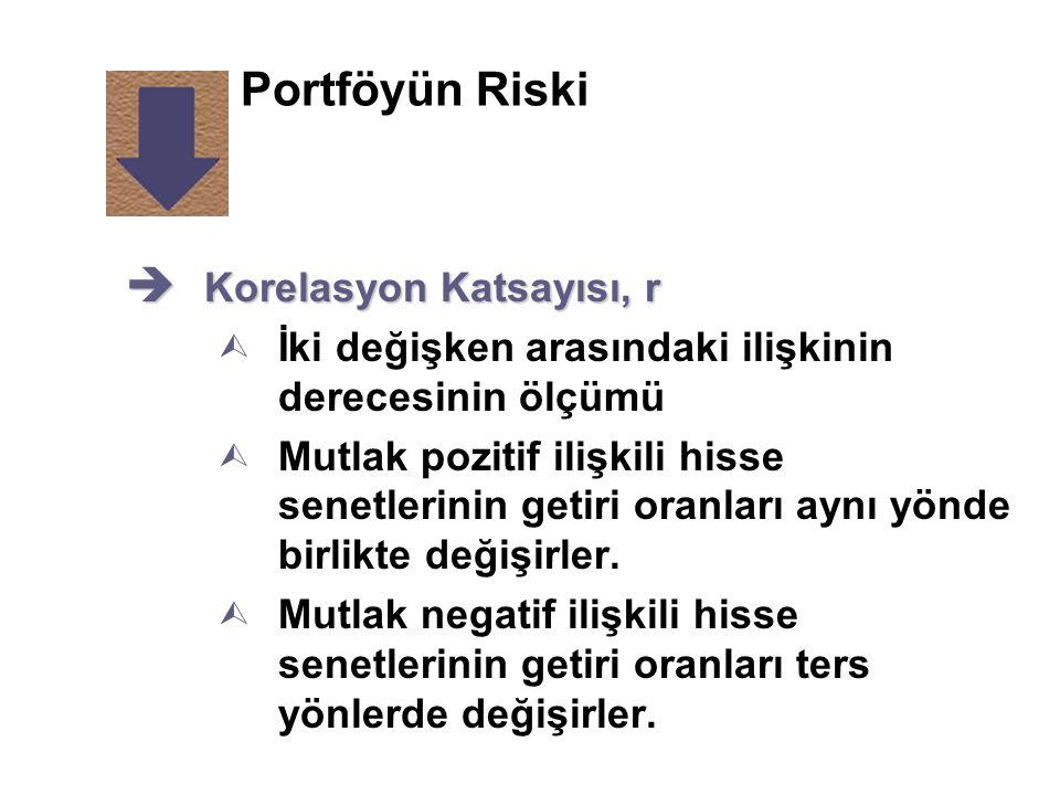Portföyün Riski è Korelasyon Katsayısı, r Ù İki değişken arasındaki ilişkinin derecesinin ölçümü Ù Mutlak pozitif ilişkili hisse senetlerinin getiri o