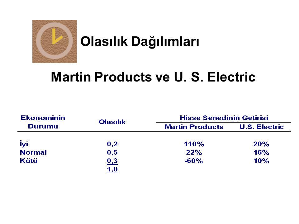 Olasılık Dağılımları Martin Products ve U. S. Electric