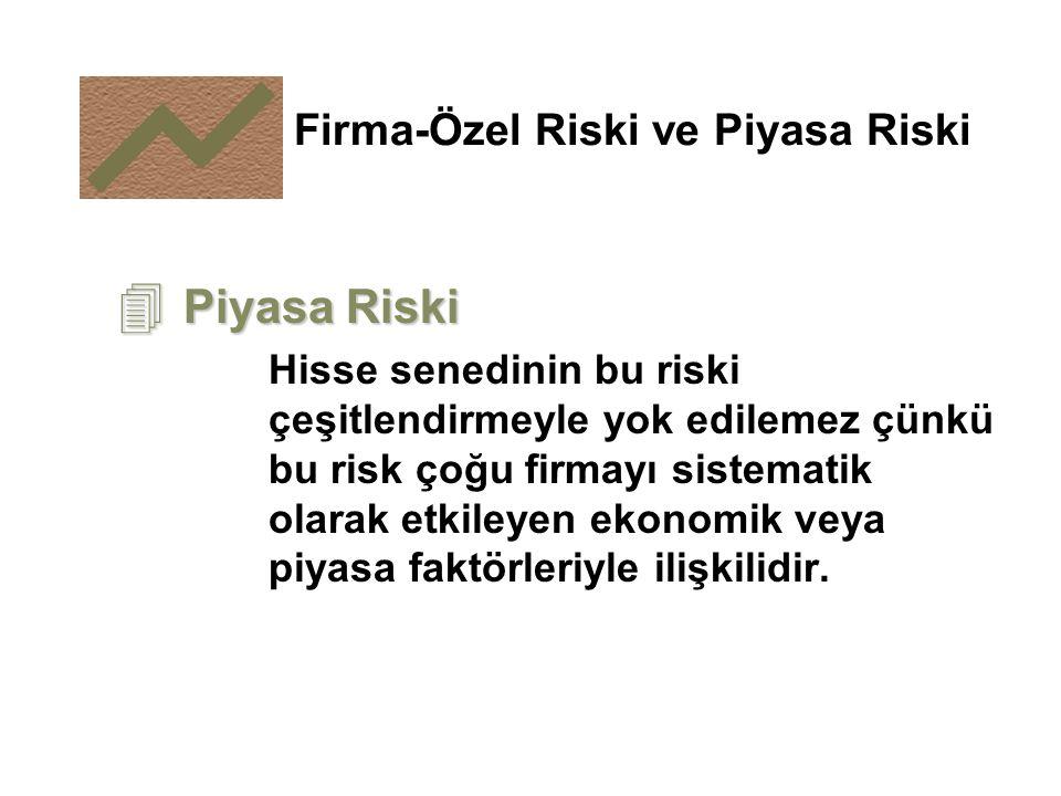 Firma-Özel Riski ve Piyasa Riski 4 Piyasa Riski Hisse senedinin bu riski çeşitlendirmeyle yok edilemez çünkü bu risk çoğu firmayı sistematik olarak et