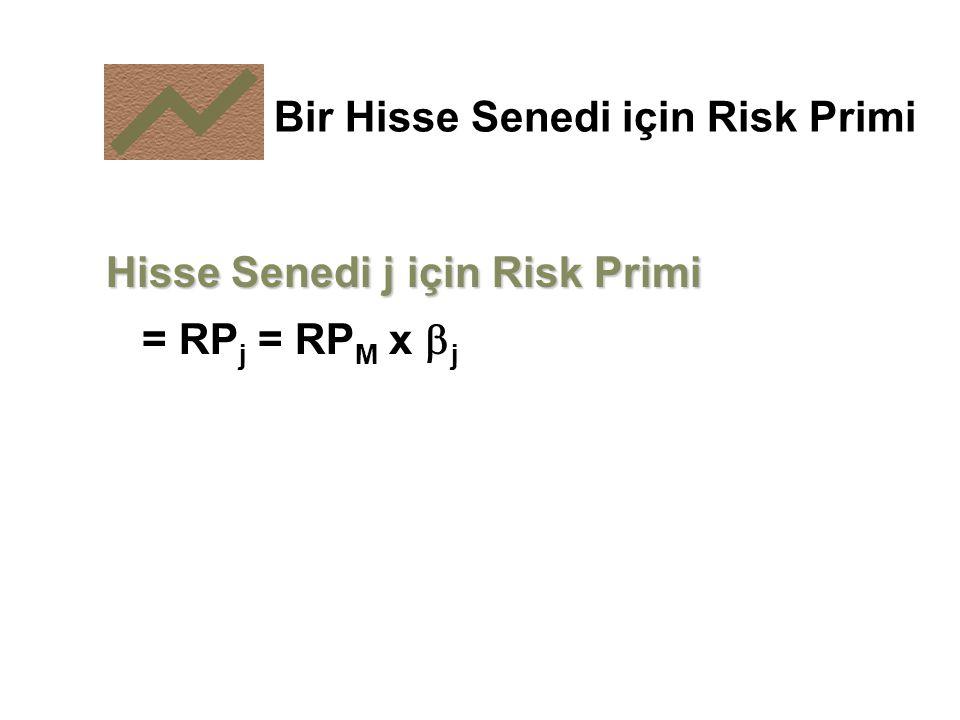 Bir Hisse Senedi için Risk Primi Hisse Senedi j için Risk Primi = RP j = RP M x  j