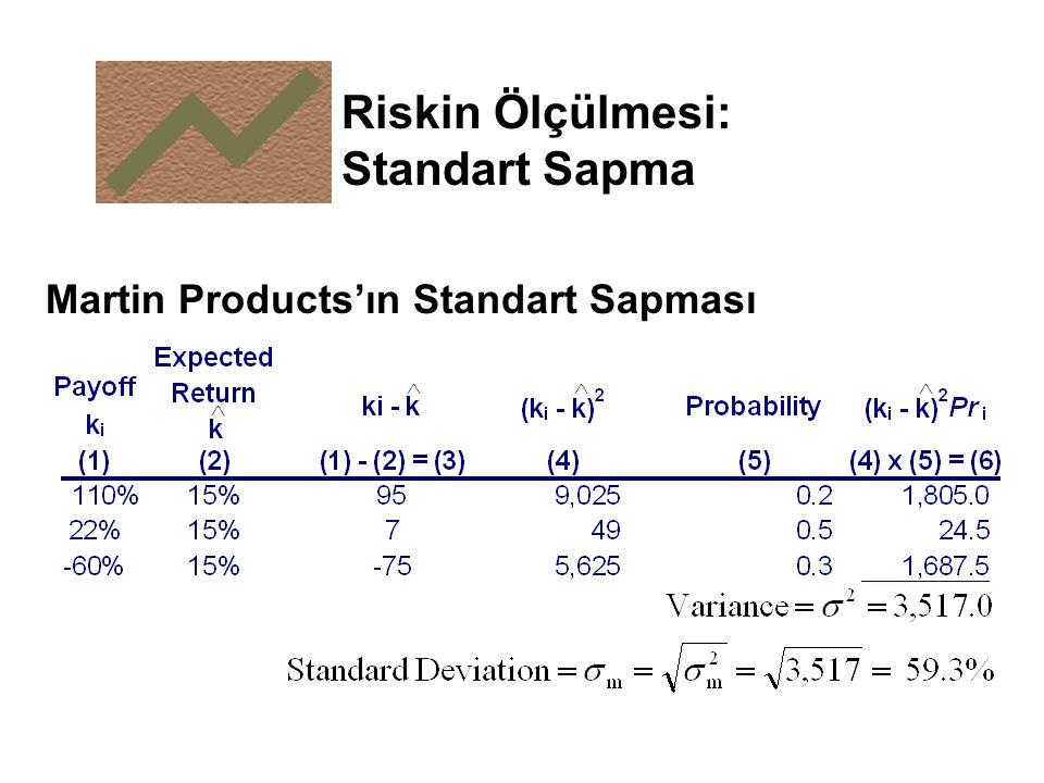 Riskin Ölçülmesi: Standart Sapma Martin Products'ın Standart Sapması ^ ^ ^^