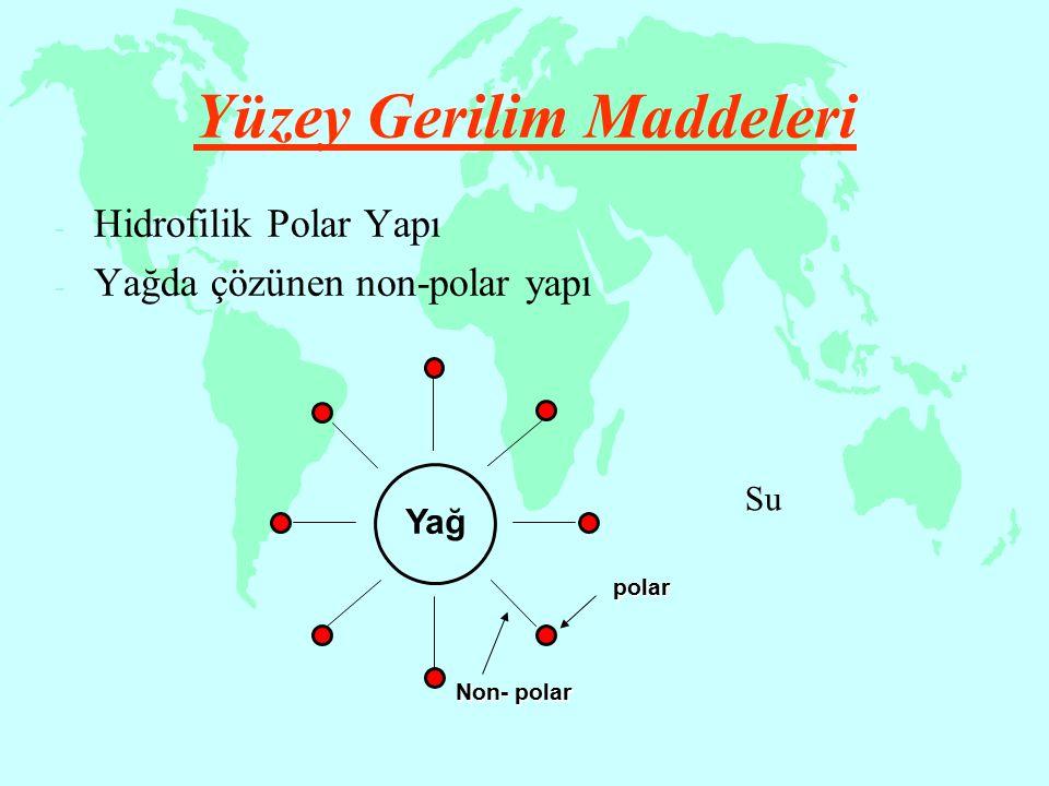 - Hidrofilik Polar Yapı - Yağda çözünen non-polar yapı Yüzey Gerilim Maddeleri polar Non- polar Yağ Su