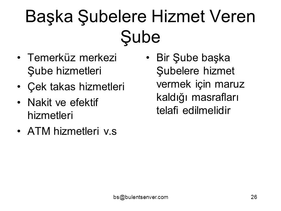 bs@bulentsenver.com26 Başka Şubelere Hizmet Veren Şube Temerküz merkezi Şube hizmetleri Çek takas hizmetleri Nakit ve efektif hizmetleri ATM hizmetler