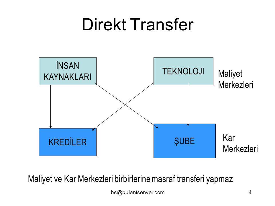 bs@bulentsenver.com4 Direkt Transfer İNSAN KAYNAKLARI TEKNOLOJI KREDİLER ŞUBE Maliyet Merkezleri Kar Merkezleri Maliyet ve Kar Merkezleri birbirlerine