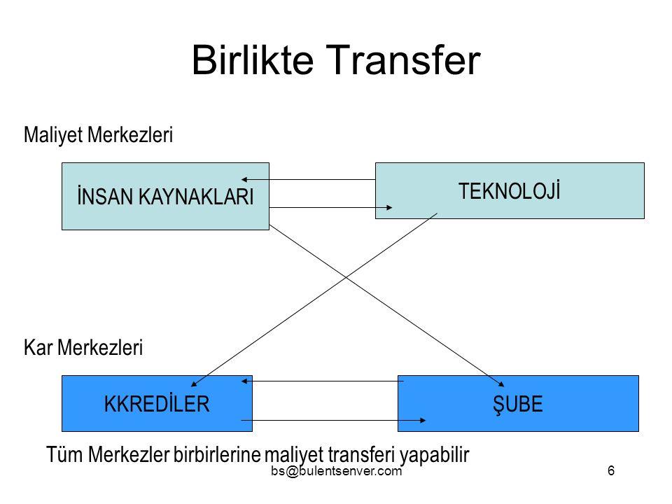 bs@bulentsenver.com6 Birlikte Transfer İNSAN KAYNAKLARI TEKNOLOJİ KKREDİLERŞUBE Maliyet Merkezleri Kar Merkezleri Tüm Merkezler birbirlerine maliyet t