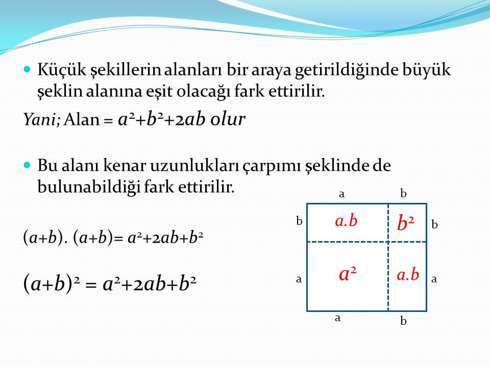 Küçük şekillerin alanları bir araya getirildiğinde büyük şeklin alanına eşit olacağı fark ettirilir. Yani; Alan = a 2 +b 2 +2ab olur Bu alanı kenar uz