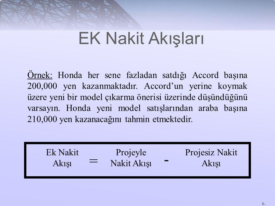 9- EK Nakit Akışları Ek Nakit Akışı Projeyle Nakit Akışı Projesiz Nakit Akışı = - Örnek: Honda her sene fazladan satdığı Accord başına 200,000 yen kaz