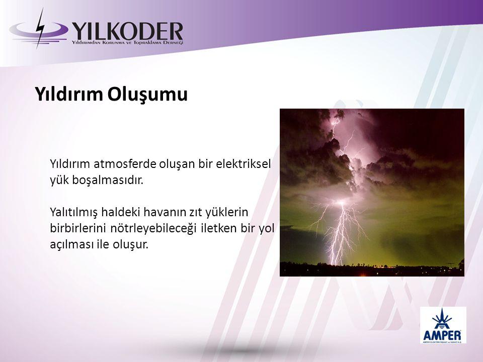 Yıldırım Oluşumu Yıldırım atmosferde oluşan bir elektriksel yük boşalmasıdır.