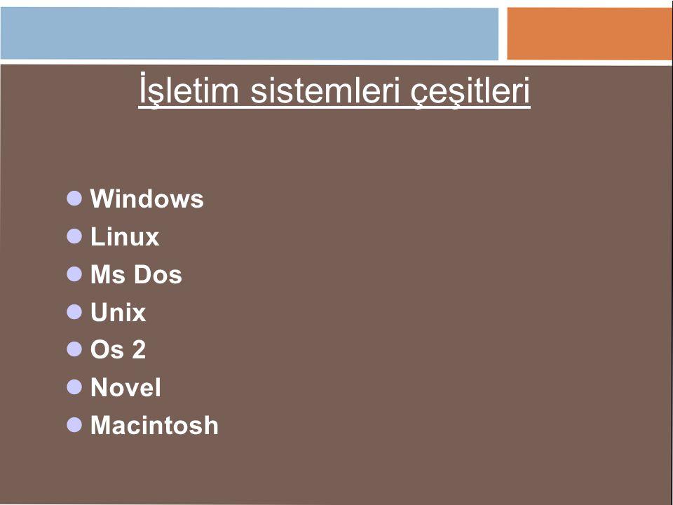 Windows ilk kez 1985 yılda ayında 1.01 ile piyasaya çıktı.