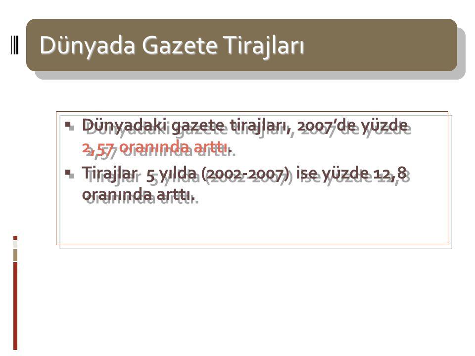 Dünyada Gazete Tirajları Dünyada Gazete Tirajları  Dünyadaki gazete tirajları, 2007'de yüzde 2,57 oranında arttı.  Tirajlar 5 yılda (2002-2007) ise