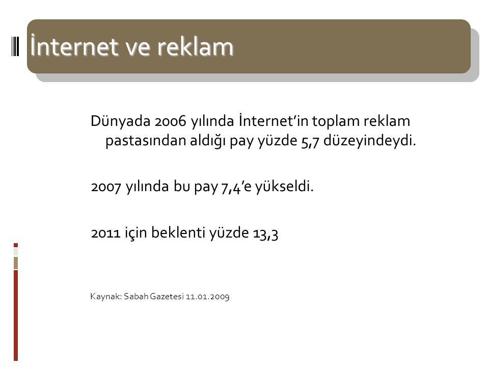 İnternet ve reklam Dünyada 2006 yılında İnternet'in toplam reklam pastasından aldığı pay yüzde 5,7 düzeyindeydi. 2007 yılında bu pay 7,4'e yükseldi. 2