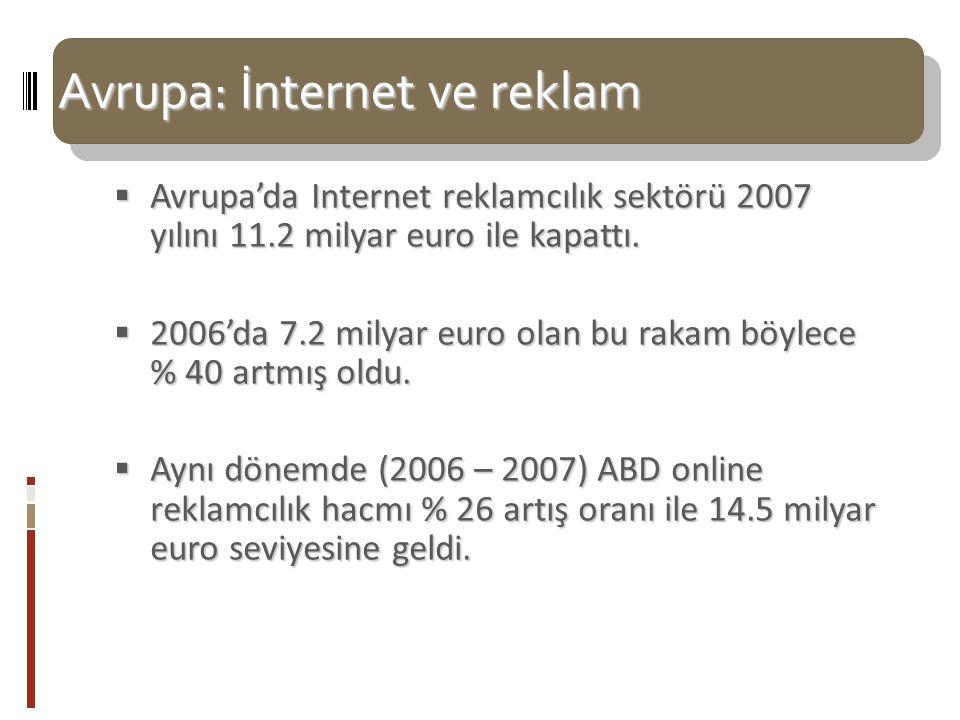 Avrupa: İnternet ve reklam  Avrupa'da Internet reklamcılık sektörü 2007 yılını 11.2 milyar euro ile kapattı.  2006'da 7.2 milyar euro olan bu rakam