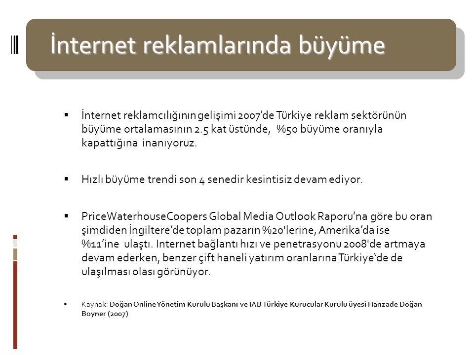 İnternet reklamlarında büyüme İnternet reklamlarında büyüme  İnternet reklamcılığının gelişimi 2007'de Türkiye reklam sektörünün büyüme ortalamasının 2.5 kat üstünde, %50 büyüme oranıyla kapattığına inanıyoruz.