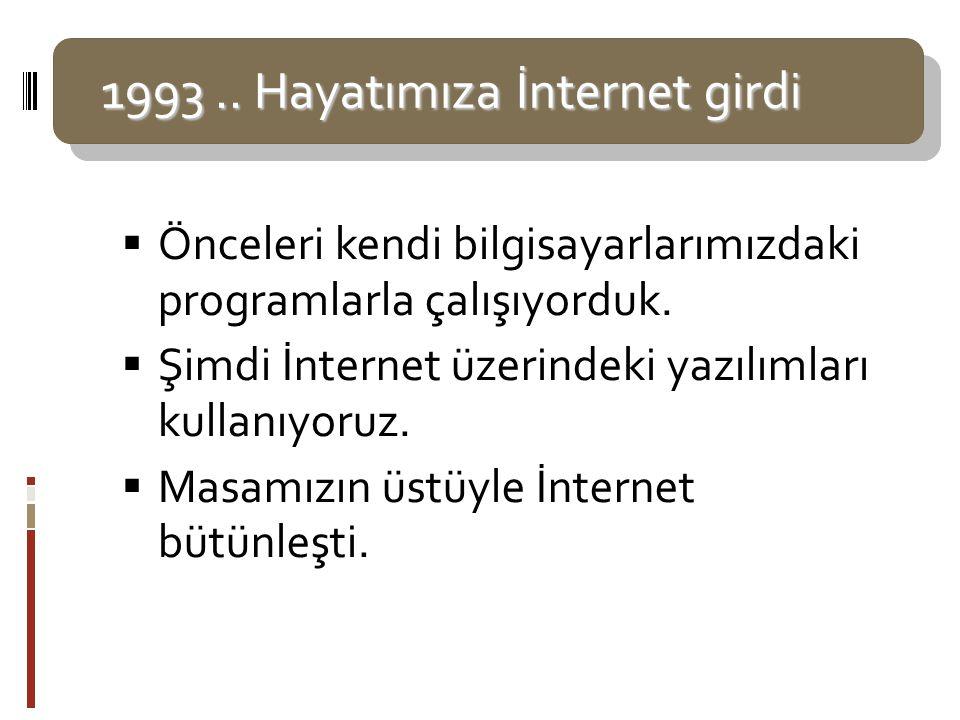 1993.. Hayatımıza İnternet girdi 1993.. Hayatımıza İnternet girdi  Önceleri kendi bilgisayarlarımızdaki programlarla çalışıyorduk.  Şimdi İnternet ü