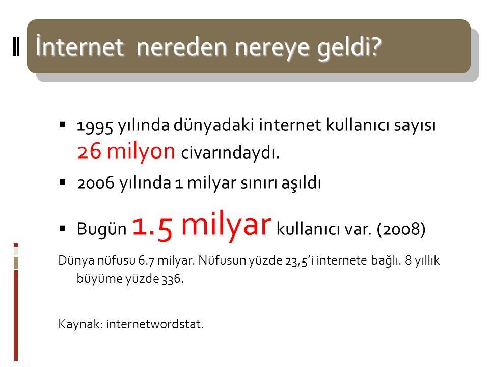  1995 yılında dünyadaki internet kullanıcı sayısı 26 milyon civarındaydı.  2006 yılında 1 milyar sınırı aşıldı  Bugün 1.5 milyar kullanıcı var. (20