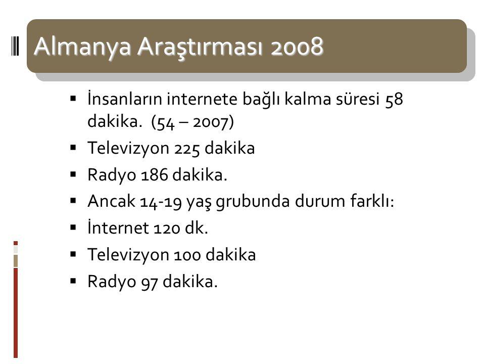 Almanya Araştırması 2008 Almanya Araştırması 2008  İnsanların internete bağlı kalma süresi 58 dakika. (54 – 2007)   Televizyon 225 dakika  Radyo 1