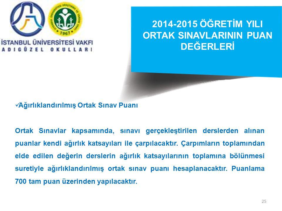 25 2014-2015 ÖĞRETİM YILI ORTAK SINAVLARININ PUAN DEĞERLERİ Ağırlıklandırılmış Ortak Sınav Puanı Ortak Sınavlar kapsamında, sınavı gerçekleştirilen de