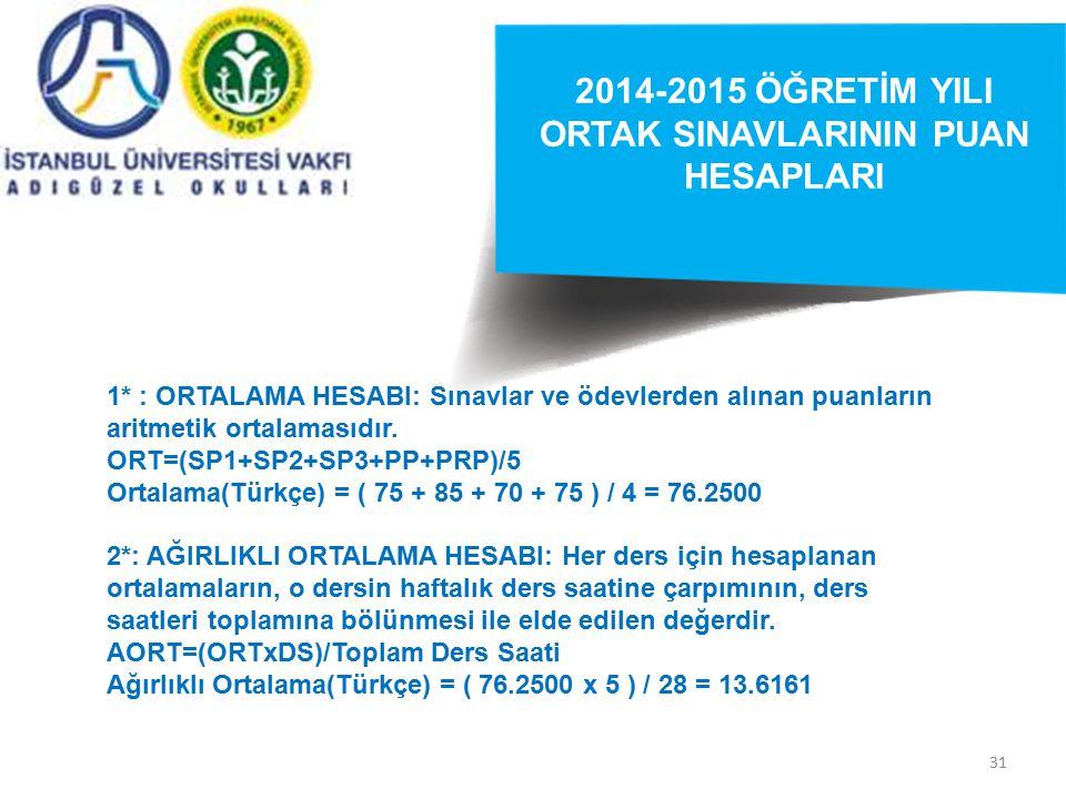 31 2014-2015 ÖĞRETİM YILI ORTAK SINAVLARININ PUAN HESAPLARI 1* : ORTALAMA HESABI: Sınavlar ve ödevlerden alınan puanların aritmetik ortalamasıdır. ORT