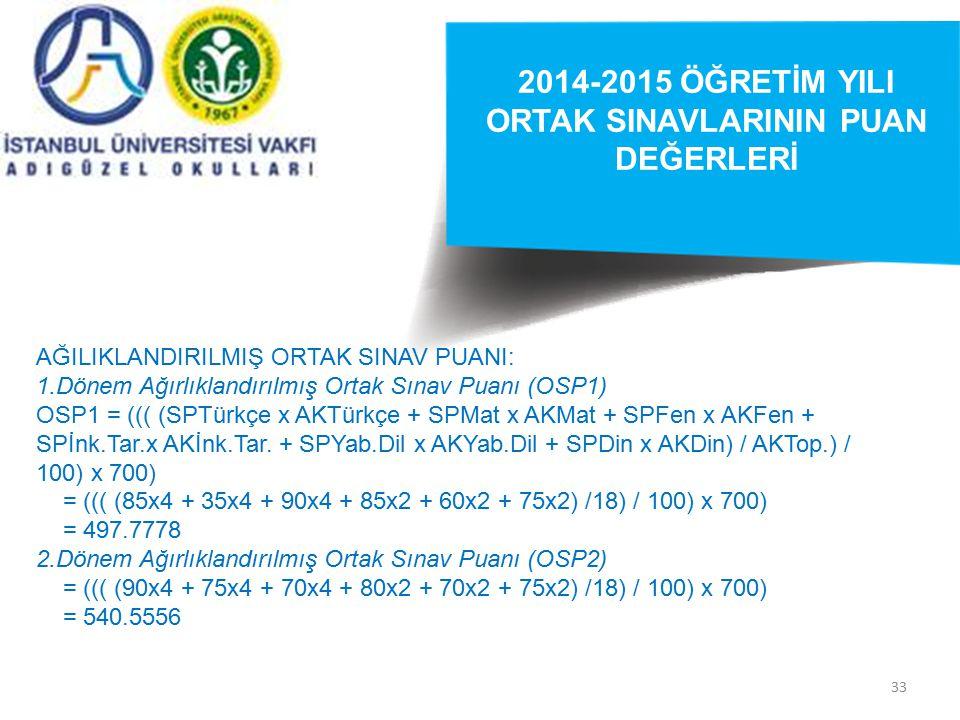 33 2014-2015 ÖĞRETİM YILI ORTAK SINAVLARININ PUAN DEĞERLERİ AĞILIKLANDIRILMIŞ ORTAK SINAV PUANI: 1.Dönem Ağırlıklandırılmış Ortak Sınav Puanı (OSP1) OSP1 = ((( (SPTürkçe x AKTürkçe + SPMat x AKMat + SPFen x AKFen + SPİnk.Tar.x AKİnk.Tar.