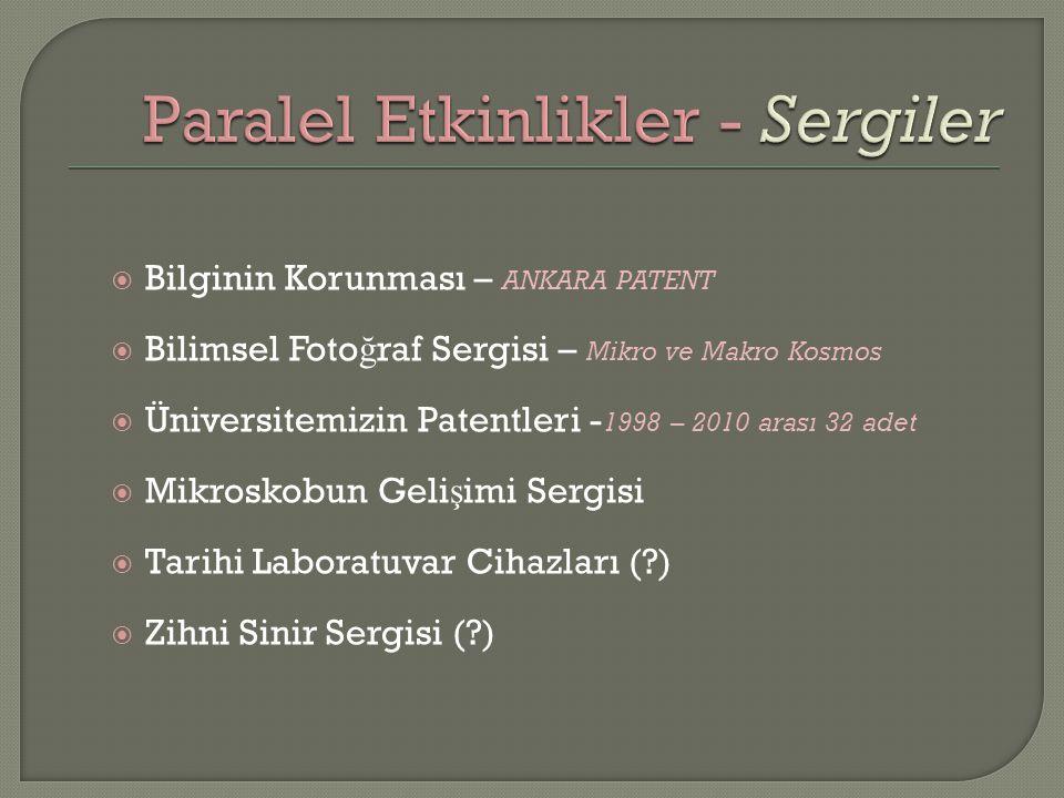  Bilginin Korunması – ANKARA PATENT  Bilimsel Foto ğ raf Sergisi – Mikro ve Makro Kosmos  Üniversitemizin Patentleri - 1998 – 2010 arası 32 adet 