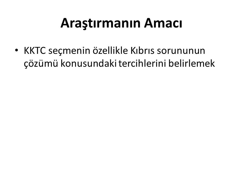 Araştırmanın Amacı KKTC seçmenin özellikle Kıbrıs sorununun çözümü konusundaki tercihlerini belirlemek