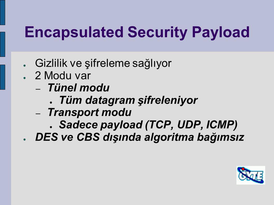 Encapsulated Security Payload ● Gizlilik ve şifreleme sağlıyor ● 2 Modu var – Tünel modu ● Tüm datagram şifreleniyor – Transport modu ● Sadece payload