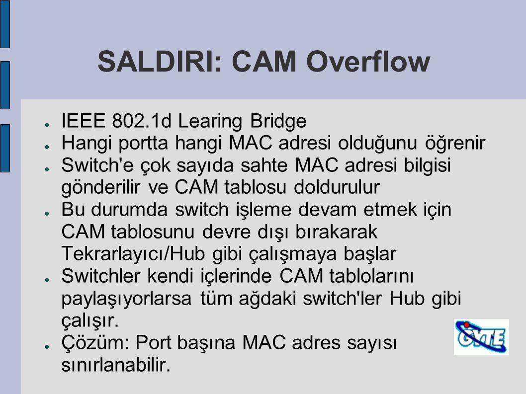 SALDIRI: CAM Overflow ● IEEE 802.1d Learing Bridge ● Hangi portta hangi MAC adresi olduğunu öğrenir ● Switch'e çok sayıda sahte MAC adresi bilgisi gön