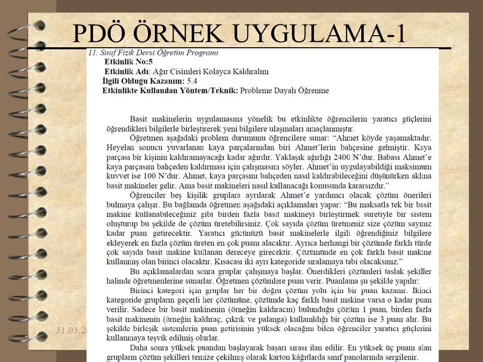 31.03.2015Yrd.Doç.Dr. Fikret KORUR PDÖ ÖRNEK UYGULAMA-1