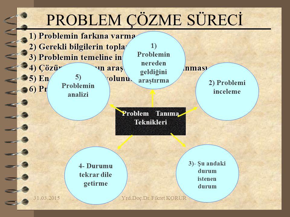 31.03.2015Yrd.Doç.Dr. Fikret KORUR 1) Problemin farkına varma. 2) Gerekli bilgilerin toplanması. 3) Problemin temeline inme. 4) Çözüm yollarının araşt