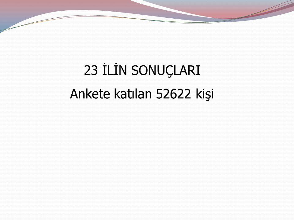 23 İLİN SONUÇLARI Ankete katılan 52622 kişi