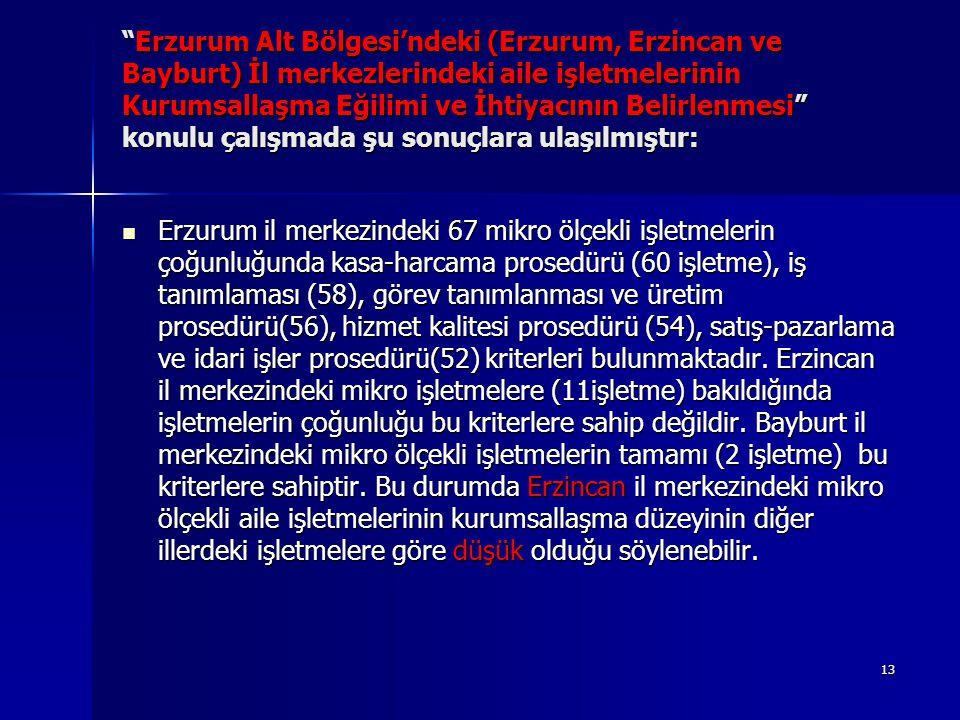 """""""Erzurum Alt Bölgesi'ndeki (Erzurum, Erzincan ve Bayburt) İl merkezlerindeki aile işletmelerinin Kurumsallaşma Eğilimi ve İhtiyacının Belirlenmesi"""" ko"""