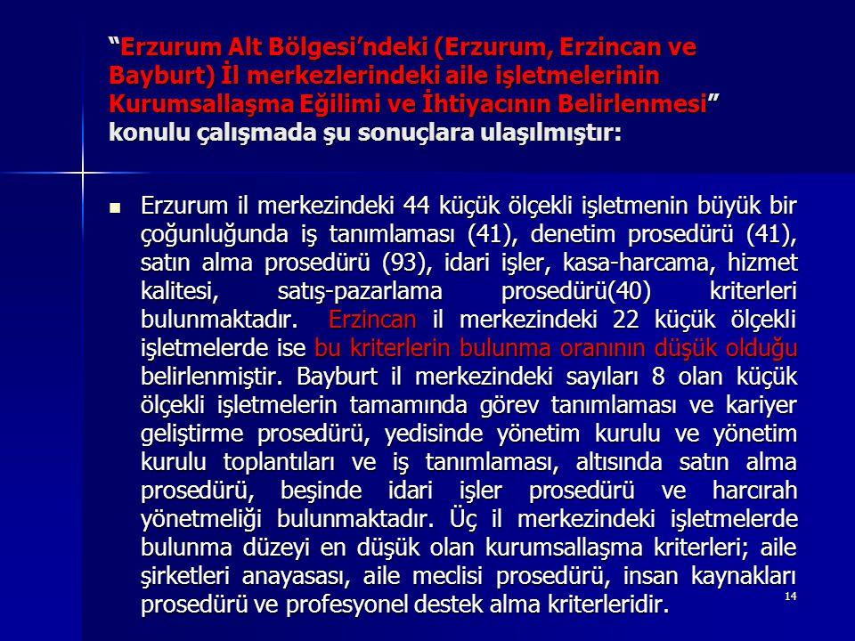 Erzurum Alt Bölgesi'ndeki (Erzurum, Erzincan ve Bayburt) İl merkezlerindeki aile işletmelerinin Kurumsallaşma Eğilimi ve İhtiyacının Belirlenmesi konulu çalışmada şu sonuçlara ulaşılmıştır: Erzurum il merkezindeki 44 küçük ölçekli işletmenin büyük bir çoğunluğunda iş tanımlaması (41), denetim prosedürü (41), satın alma prosedürü (93), idari işler, kasa-harcama, hizmet kalitesi, satış-pazarlama prosedürü(40) kriterleri bulunmaktadır.
