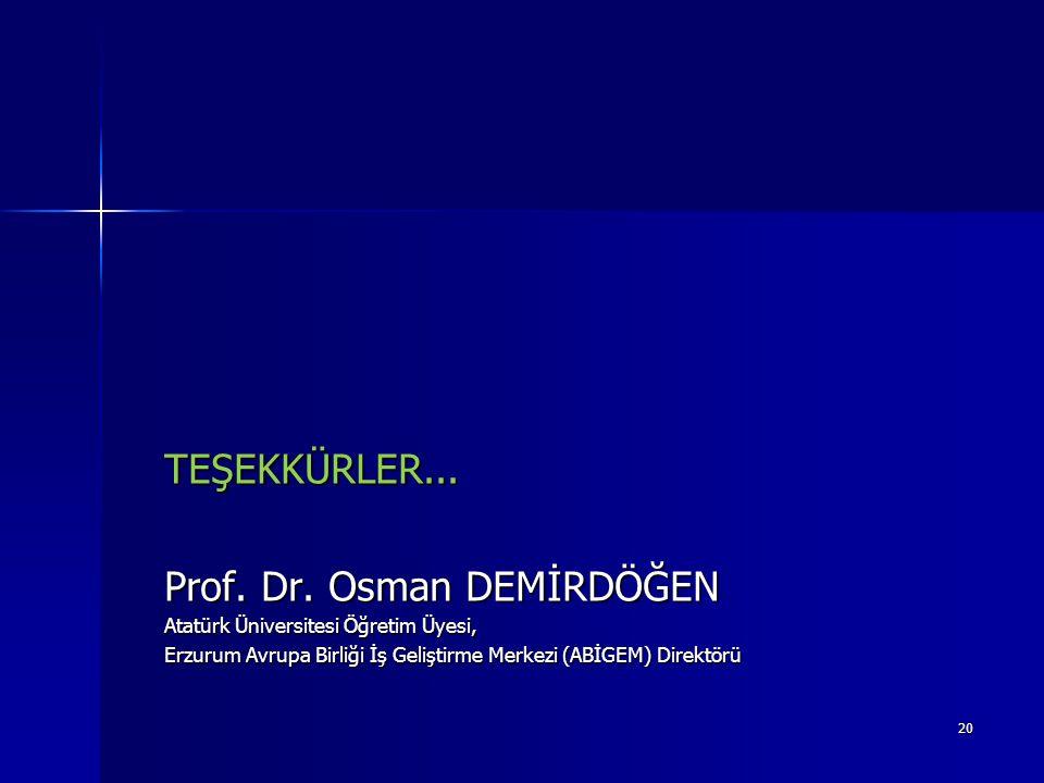20 TEŞEKKÜRLER... Prof. Dr. Osman DEMİRDÖĞEN Atatürk Üniversitesi Öğretim Üyesi, Erzurum Avrupa Birliği İş Geliştirme Merkezi (ABİGEM) Direktörü