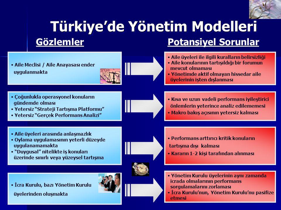 7 Türkiye'de Yönetim Modelleri GözlemlerPotansiyel Sorunlar Aile Meclisi / Aile Anayasası ender uygulanmakta Aile üyeleri ile ilgili kuralların belirsizliği Aile konularının tartışıldığı bir forumun mevcut olmaması Yönetimde aktif olmayan hissedar aile üyelerinin işten dışlanması Çoğunlukla operasyonel konuların gündemde olması Yetersiz Strateji Tartışma Platformu Yetersiz Gerçek Performans Analizi Kısa ve uzun vadeli performans iyileştirici önlemlerin yeterince analiz edilememesi Makro bakış açısının yetersiz kalması İcra Kurulu, bazı Yönetim Kurulu üyelerinden oluşmakta Yönetim Kurulu üyelerinin aynı zamanda icrada olmalarının performans sorgulamalarını zorlaması İcra Kurulu'nun, Yönetim Kurulu'nu pasifize etmesi Aile üyeleri arasında anlaşmazlık Oylama uygulamasının yeterli düzeyde uygulanamamakta Duygusal nitelikte iş konuları üzerinde sınırlı veya yüzeysel tartışma Performans arttırıcı kritik konuların tartışma dışı kalması Kararın 1-2 kişi tarafından alınması