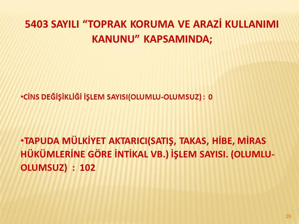 """26 5403 SAYILI """"TOPRAK KORUMA VE ARAZİ KULLANIMI KANUNU"""" KAPSAMINDA; CİNS DEĞİŞİKLİĞİ İŞLEM SAYISI(OLUMLU-OLUMSUZ) : 0 TAPUDA MÜLKİYET AKTARICI(SATIŞ,"""