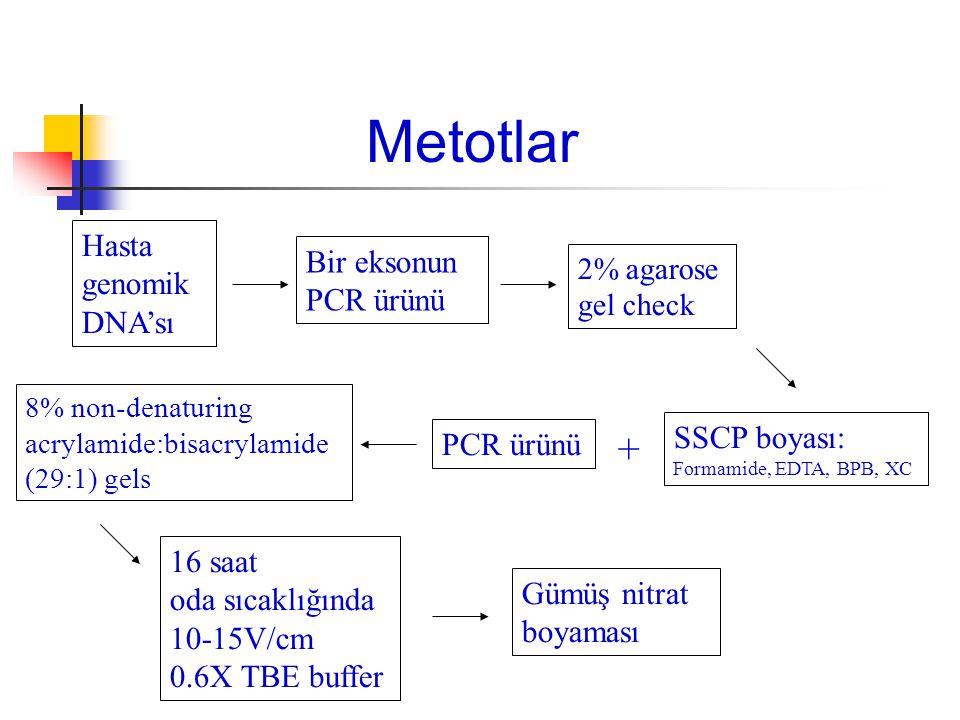 Metotlar Bir eksonun PCR ürünü 2% agarose gel check SSCP boyası: Formamide, EDTA, BPB, XC Hasta genomik DNA'sı PCR ürünü + 8% non-denaturing acrylamide:bisacrylamide (29:1) gels 16 saat oda sıcaklığında 10-15V/cm 0.6X TBE buffer Gümüş nitrat boyaması