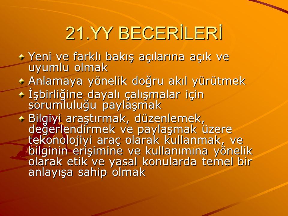 KAYNAKÇA AKURGAL,Ekrem Anadolu Kültür Tarihi Anadolu Medeniyetleri Müzesi Katoloğu