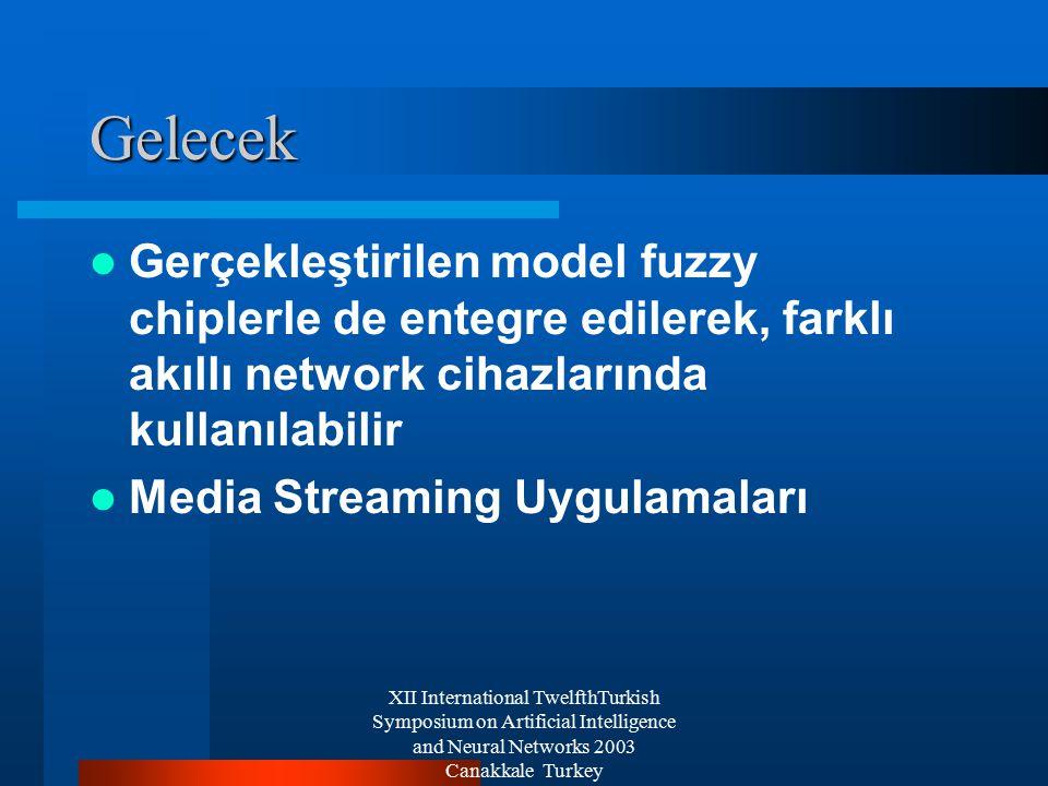 XII International TwelfthTurkish Symposium on Artificial Intelligence and Neural Networks 2003 Canakkale Turkey Gelecek Gerçekleştirilen model fuzzy chiplerle de entegre edilerek, farklı akıllı network cihazlarında kullanılabilir Media Streaming Uygulamaları