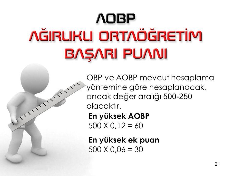 OBP ve AOBP mevcut hesaplama yöntemine göre hesaplanacak, ancak değer aralığı 500-250 olacaktır.