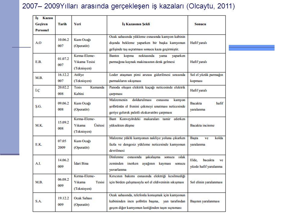 2007– 2009Yılları arasında gerçekleşen iş kazaları (Olcaytu, 2011)