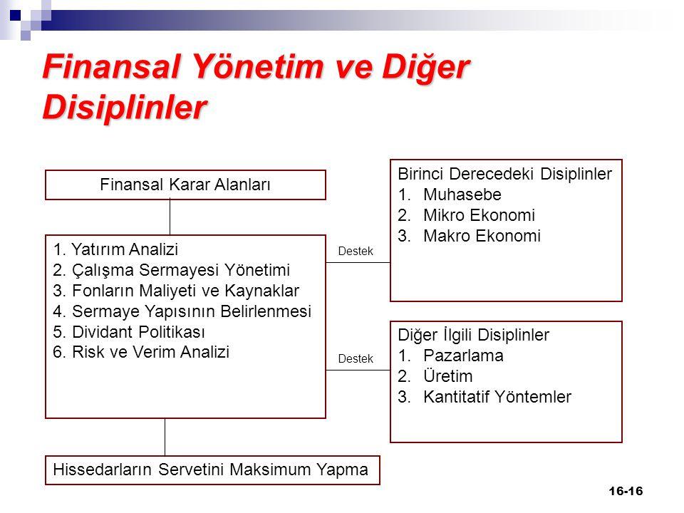 Finansal Yönetim ve Diğer Disiplinler 1.Yatırım Analizi 2.