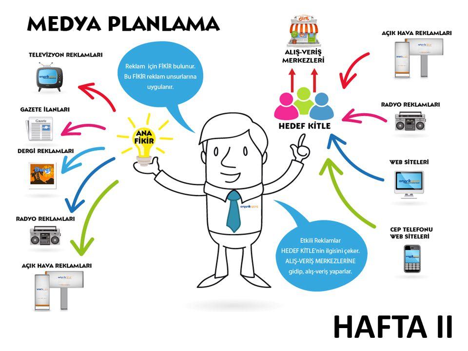 HAFTA II