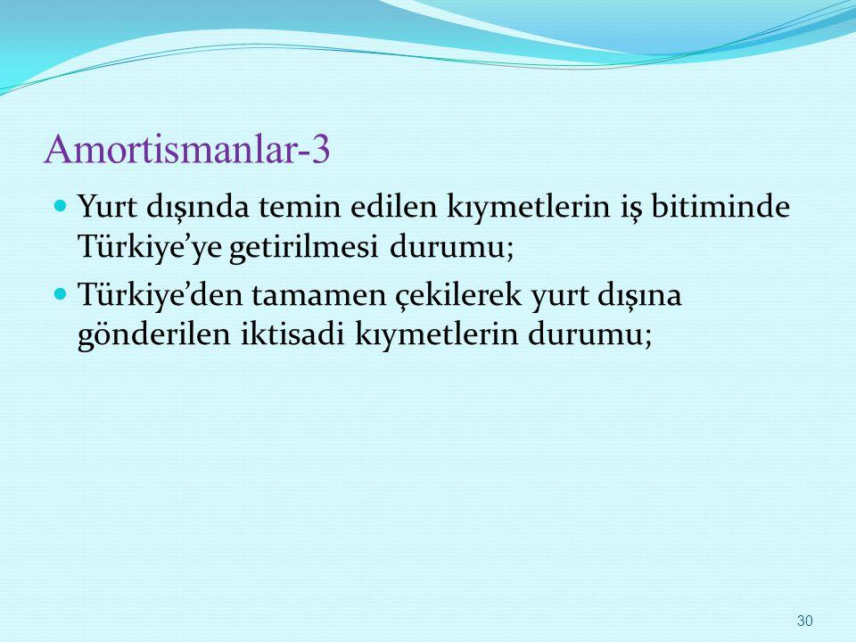 Amortismanlar-3 Yurt dışında temin edilen kıymetlerin iş bitiminde Türkiye'ye getirilmesi durumu; Türkiye'den tamamen çekilerek yurt dışına gönderilen
