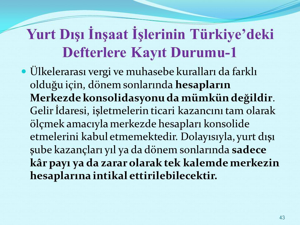 Yurt Dışı İnşaat İşlerinin Türkiye'deki Defterlere Kayıt Durumu-1 Ülkelerarası vergi ve muhasebe kuralları da farklı olduğu için, dönem sonlarında hes